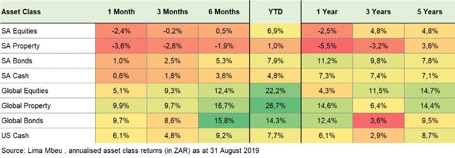table-negative-interest-rates